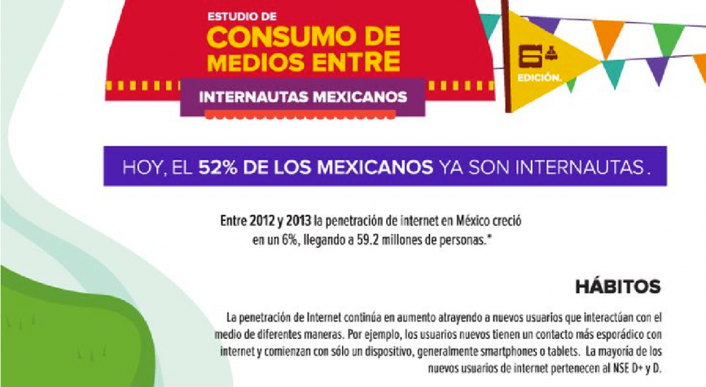 Cómo son los mexicanos en internet? 2012 vs. 2013